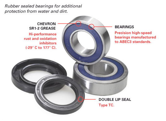 Wheel bearing seal kit
